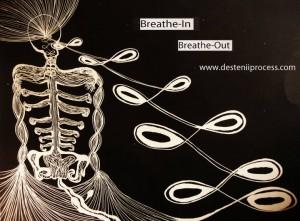 Skeletor & Patterns - Muster in uns als Sklaventreiber des täglichen Lebens